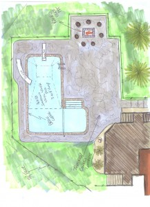 South Lyon Pool designs by Legendary Escapes Pools